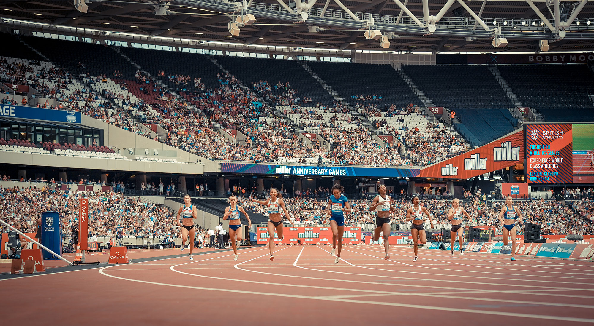 ZEISS lens sports photography