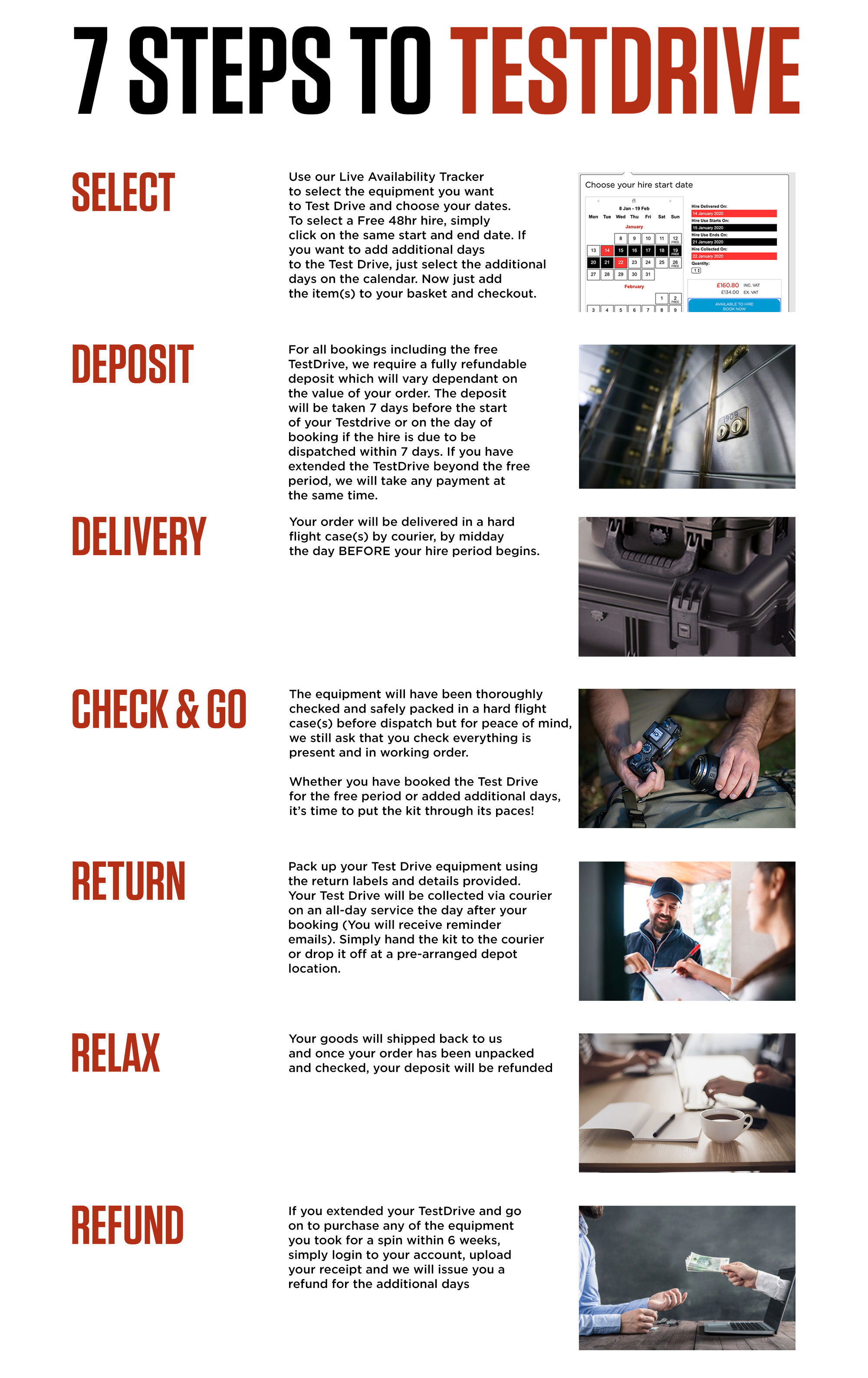 7 Steps to Test Drive